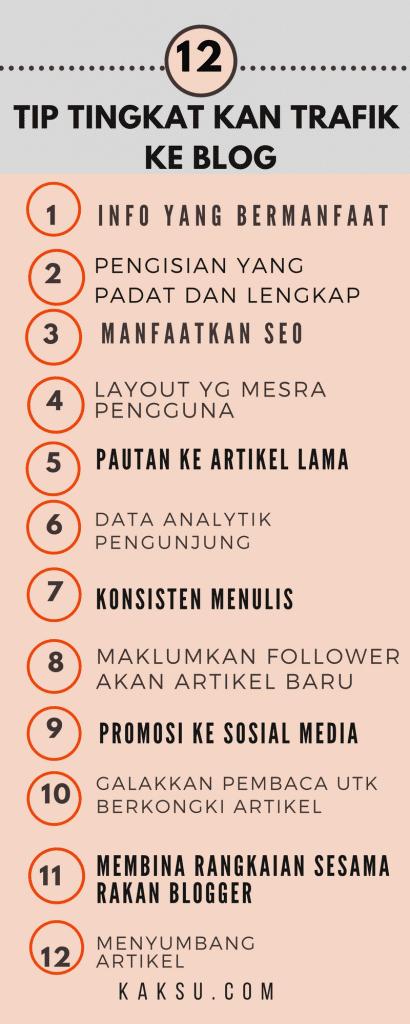 12 tip tingktkan trafik blog