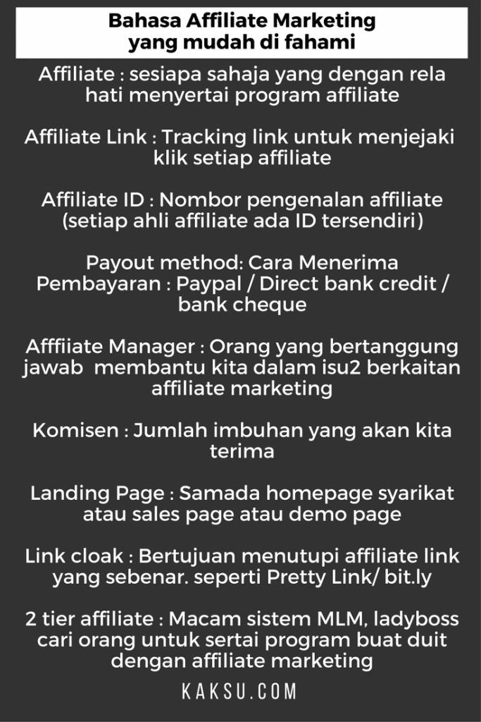 Cara buat duit dengan affiliate marketing